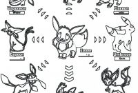 Eevee Coloring Pages to Print - Turn Into Coloring Page Crayola