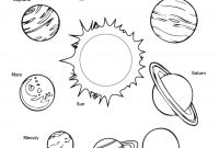Solar System Planets Coloring Pages - solar System Coloring Pages 69 with solar System Coloring Pages